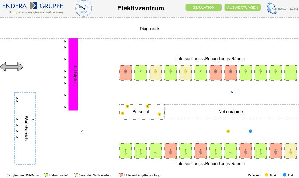 Screenshot-Generisches Modell-Elektivzentrum