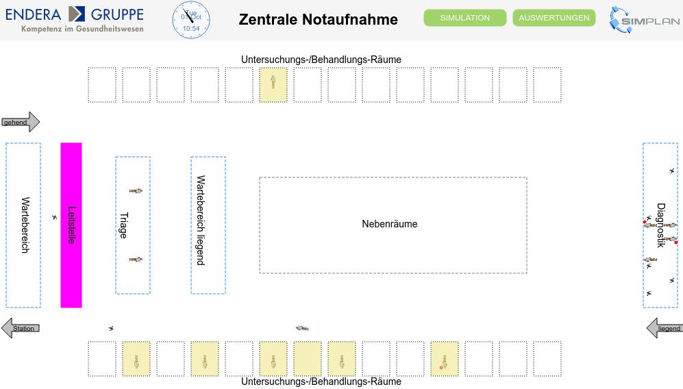 Screenshot-Generisches Modell-Zentrale-Notaufnahme